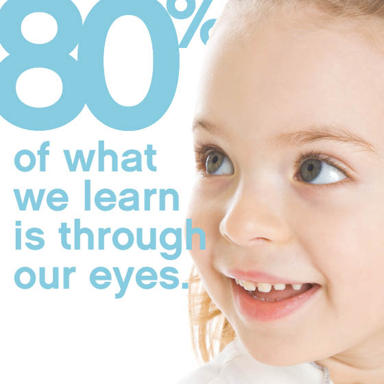Childrens eyecare photo from Optique, opticians in Battersea, London